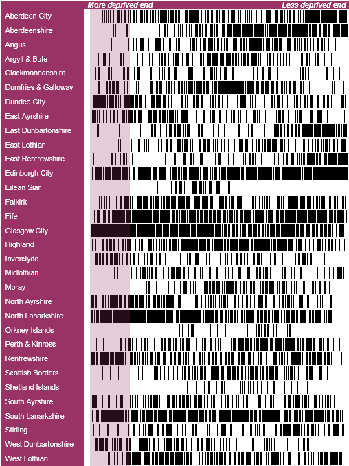 barcode chart.png