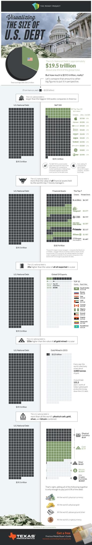 us-national-debt-chart