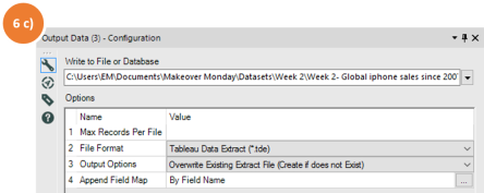 Alteryx – let's start right at the beginning… – Tri My Data