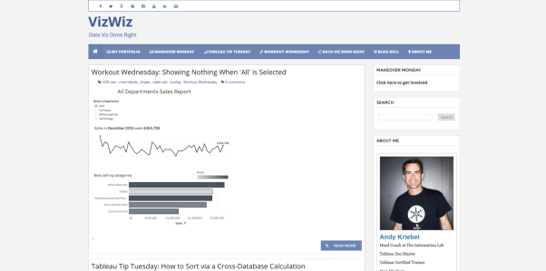 Tableau blogs from the community – Tri My Data