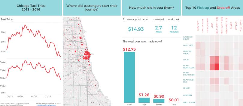 chicago-taxi-2013-2016