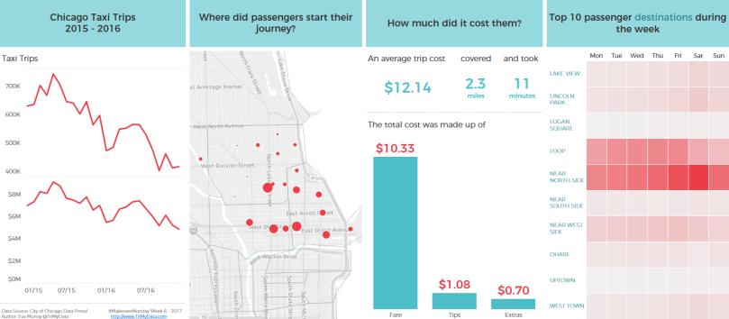 chicago-taxi-2015-2016
