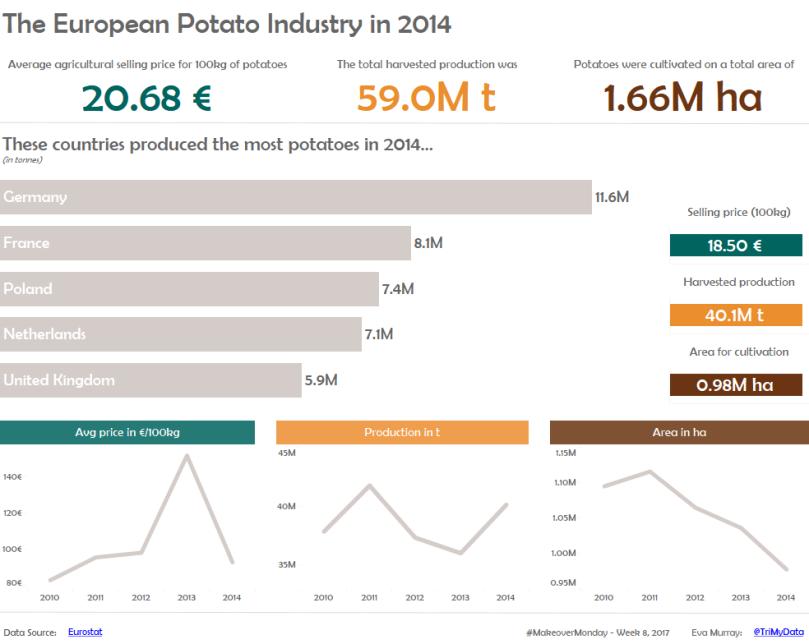 the-european-potato-industry-in-2014