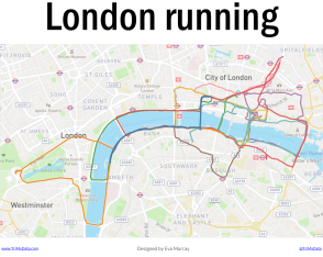 London running