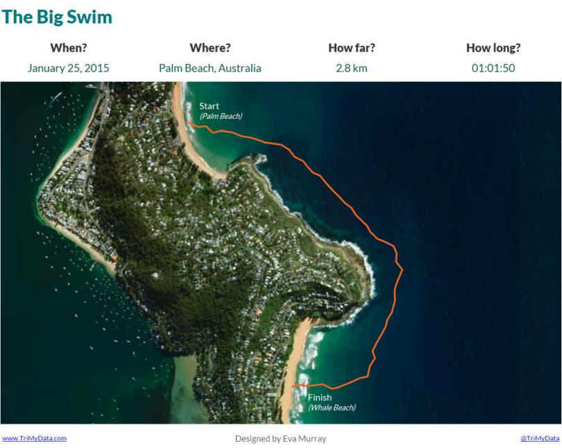 LondonTUG and Visualizing Fitness Data – Tri My Data