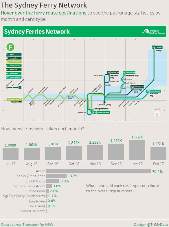 Sydney Ferry Network