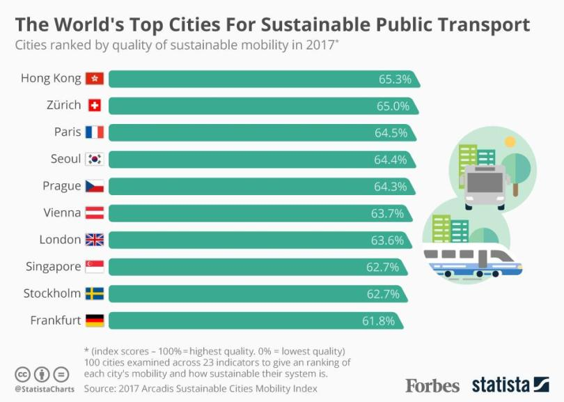 20171030_Sustainable_Mobility-2