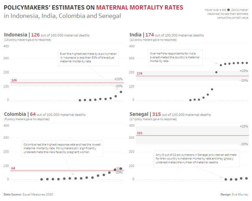 Maternal Mortality Rates.png