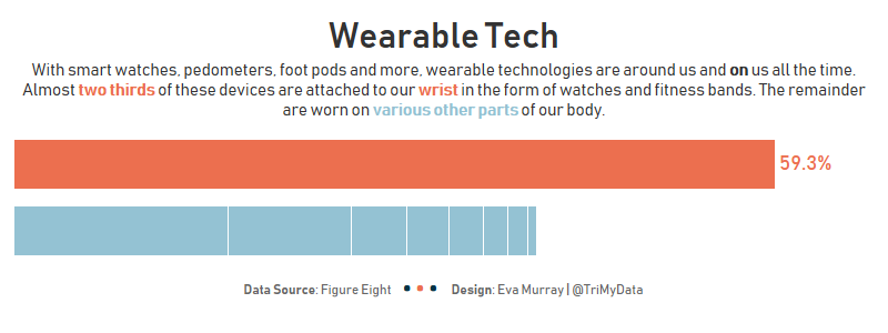 Wearable Tech.png