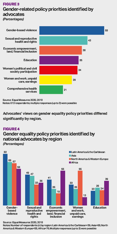 Images_Charts_Survey