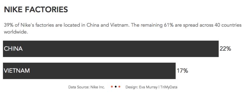 Nike Factories.png
