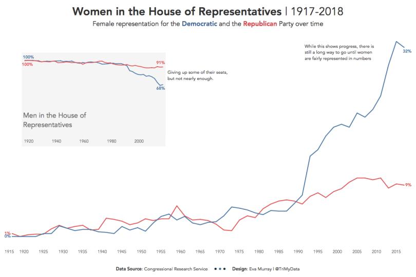 Women House of Representatives.png