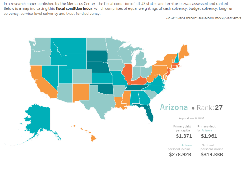 Makeover Monday | Week 15 | 2019: Ranking States by Fiscal Condition ...